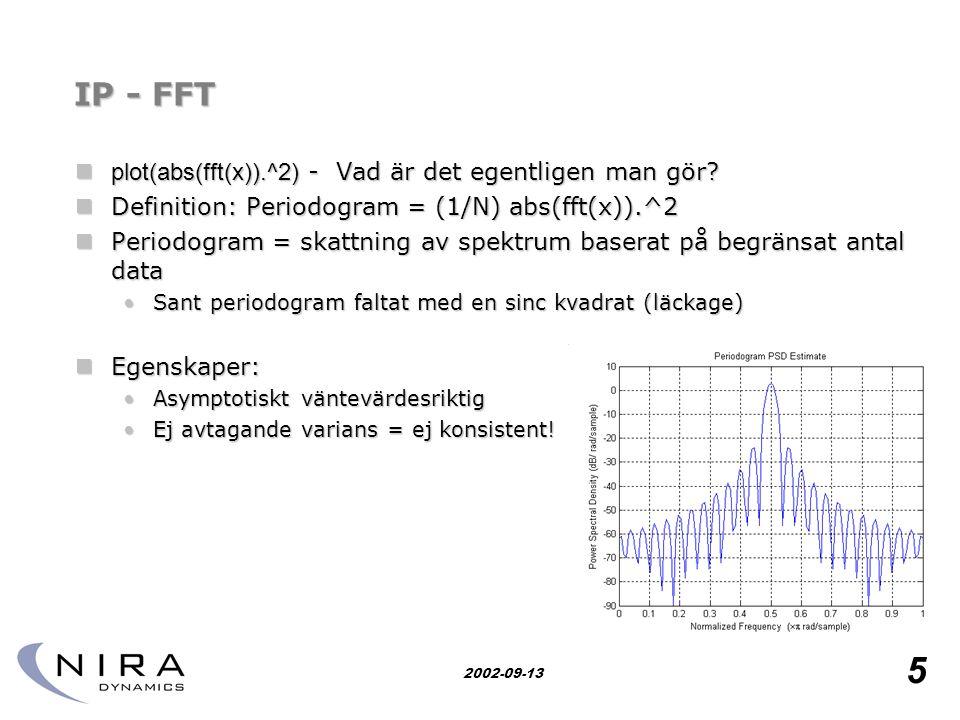 IP - FFT plot(abs(fft(x)).^2) - Vad är det egentligen man gör