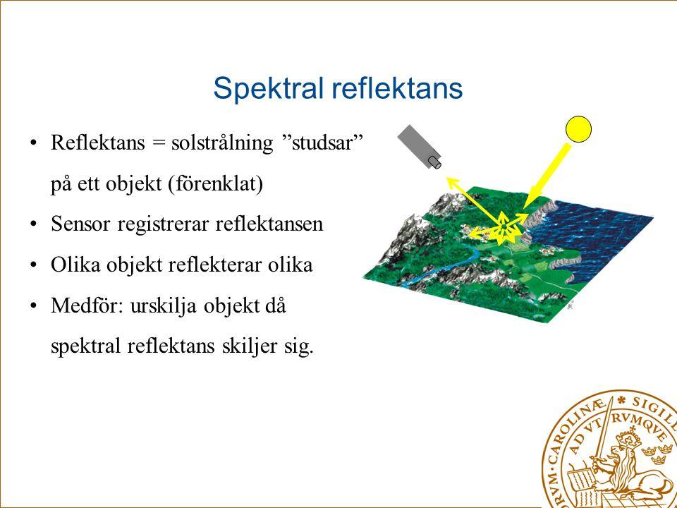 Spektral reflektans Reflektans = solstrålning studsar