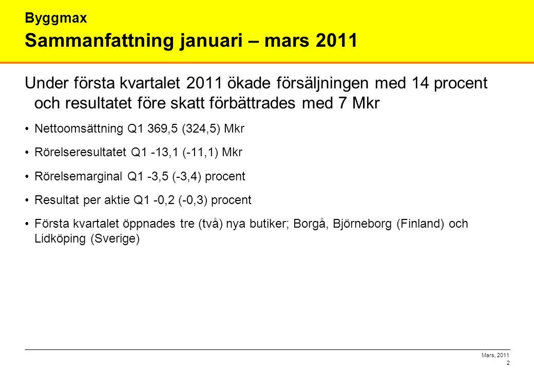 Sammanfattning januari – mars 2011