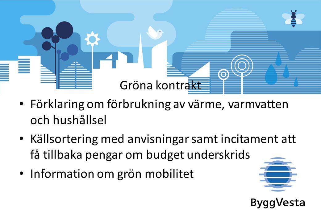 Gröna kontrakt Förklaring om förbrukning av värme, varmvatten och hushållsel.