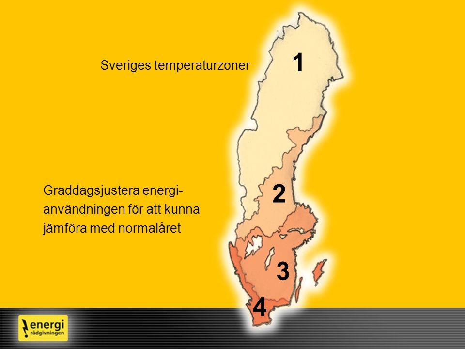 1 2 3 4 Sveriges temperaturzoner Graddagsjustera energi-