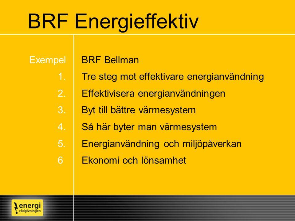 BRF Energieffektiv Exempel 1. 2. 3. 4. 5. 6. BRF Bellman