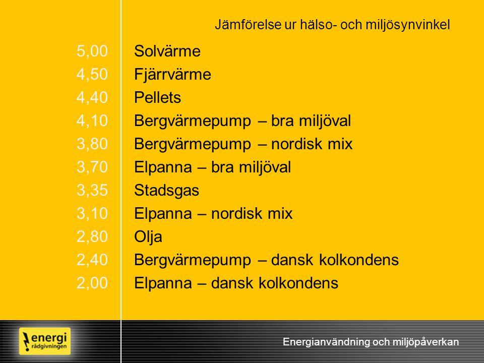 Bergvärmepump – bra miljöval Bergvärmepump – nordisk mix