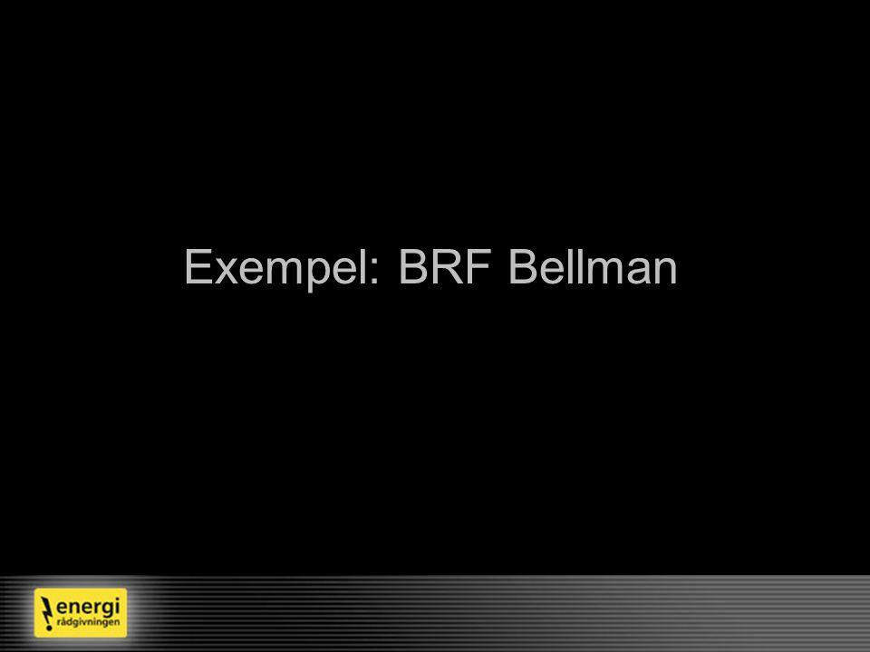 Exempel: BRF Bellman Byggt i slutet av 60-talet. Ca 400 lägenheter.