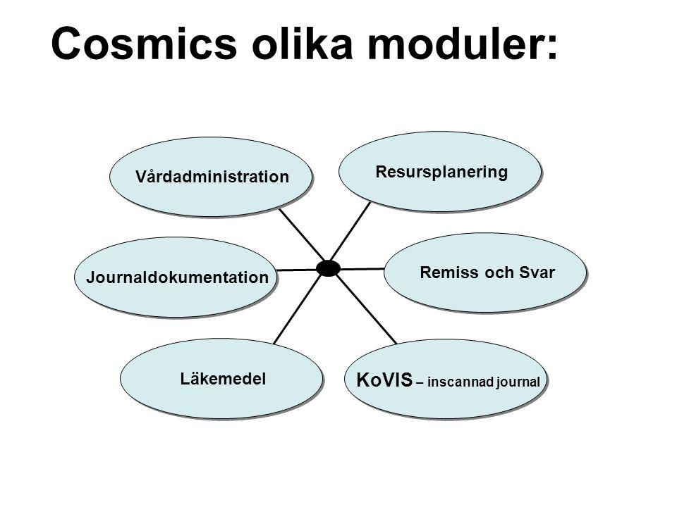 Cosmics olika moduler: