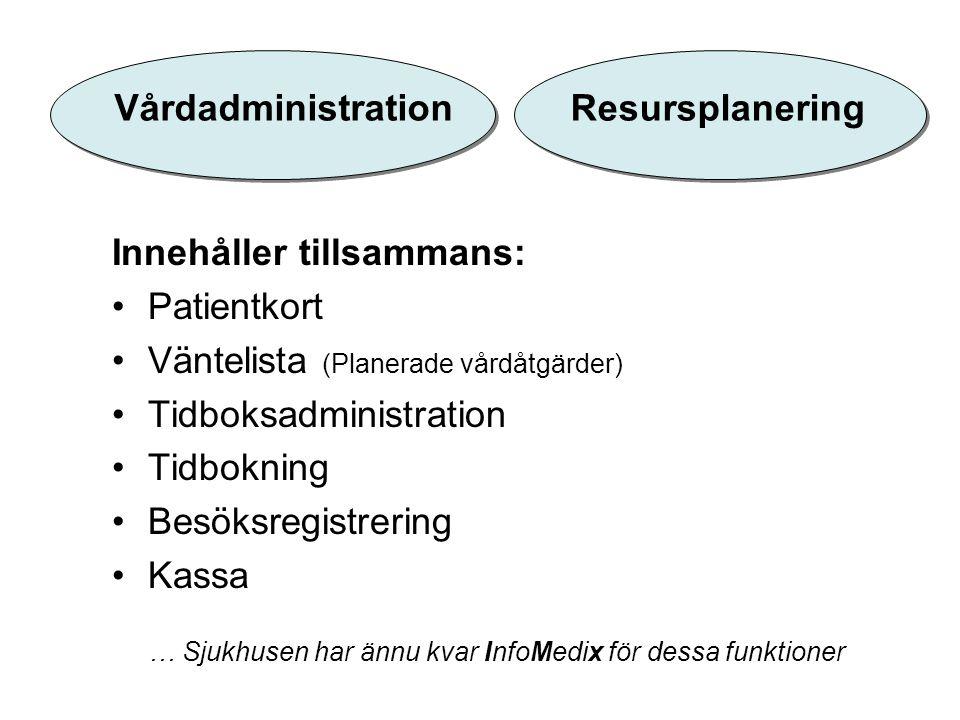 Vårdadministration Resursplanering
