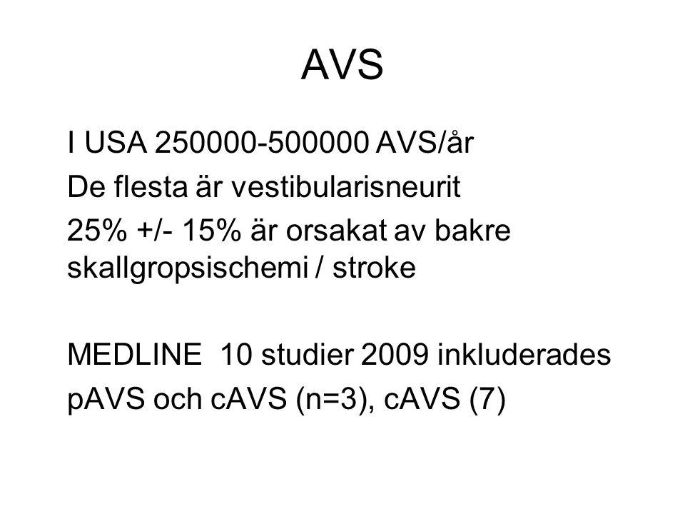 AVS I USA 250000-500000 AVS/år De flesta är vestibularisneurit