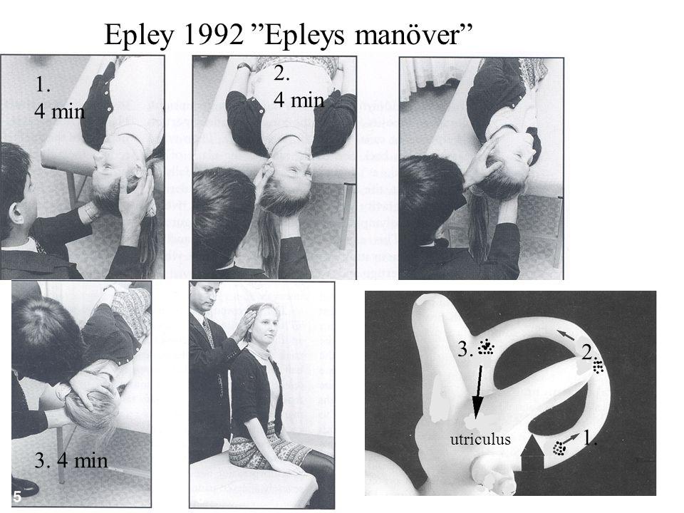 Epley 1992 Epleys manöver