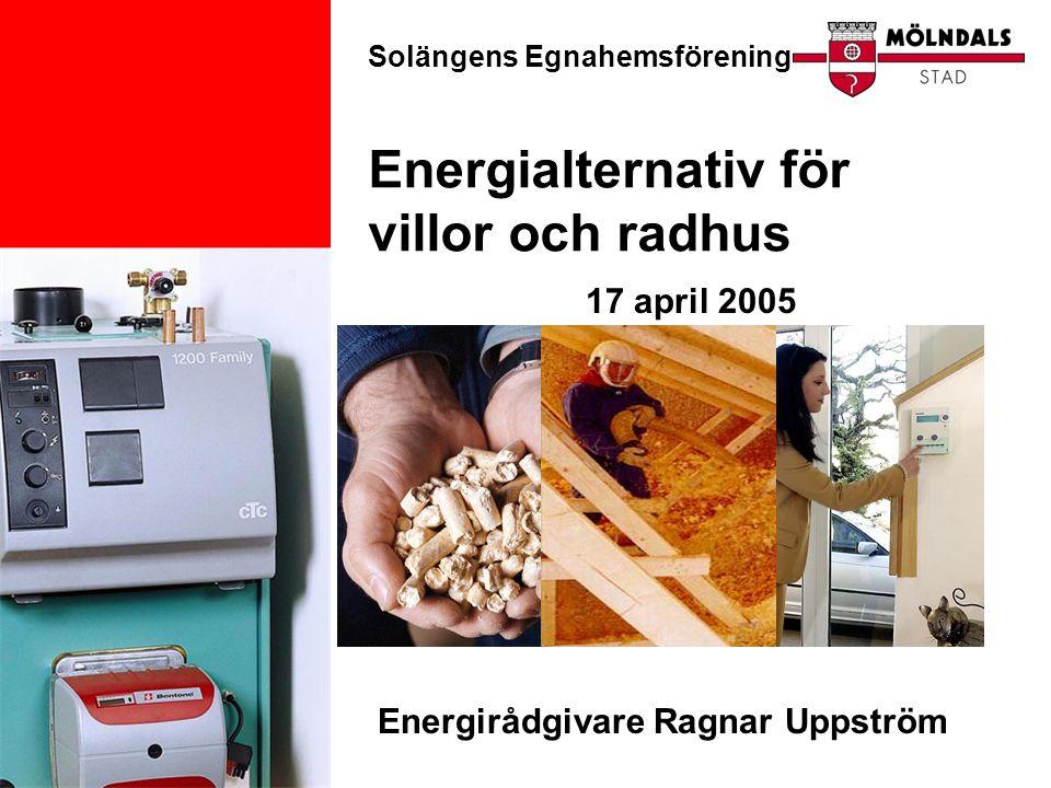 Solängens Egnahemsförening Energialternativ för villor och radhus