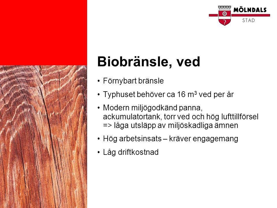 Biobränsle, ved Förnybart bränsle Typhuset behöver ca 16 m3 ved per år