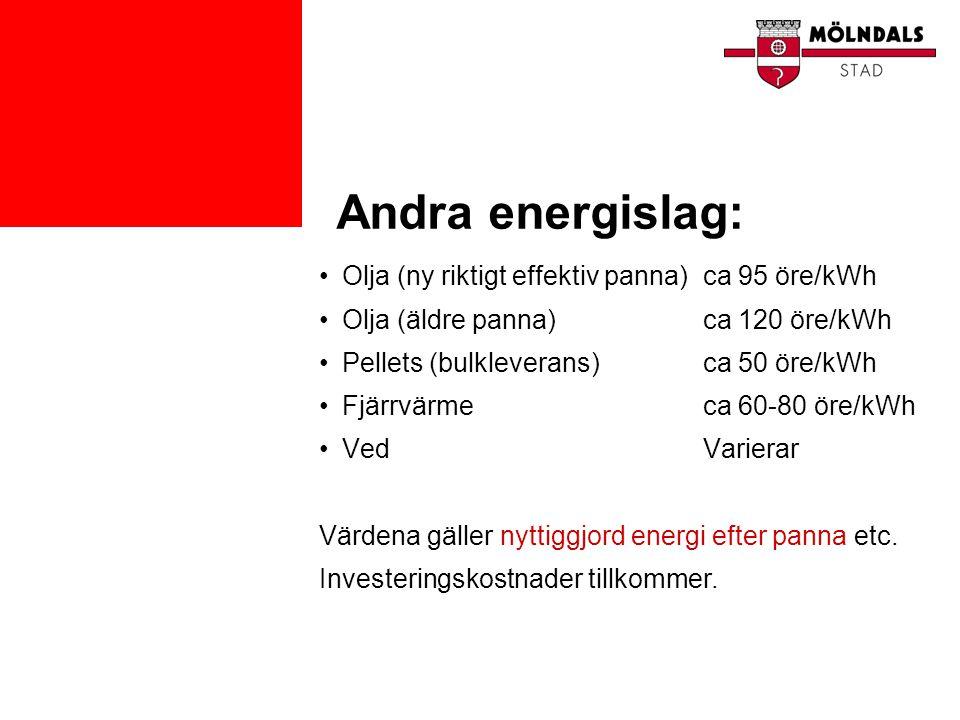 Andra energislag: Olja (ny riktigt effektiv panna) ca 95 öre/kWh