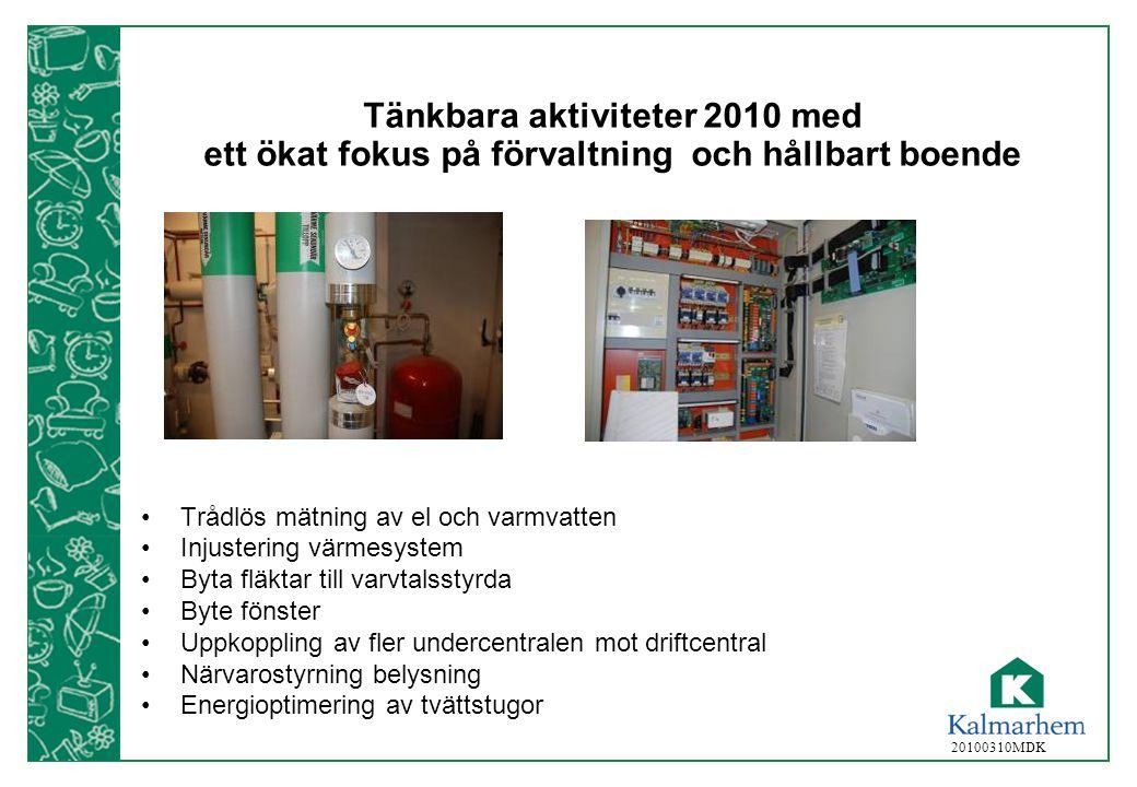 Tänkbara aktiviteter 2010 med ett ökat fokus på förvaltning och hållbart boende