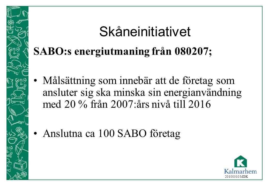 Skåneinitiativet SABO:s energiutmaning från 080207;