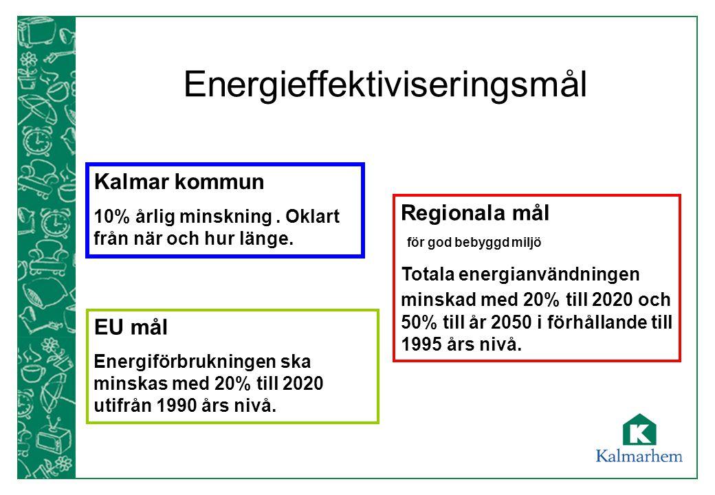 Energieffektiviseringsmål