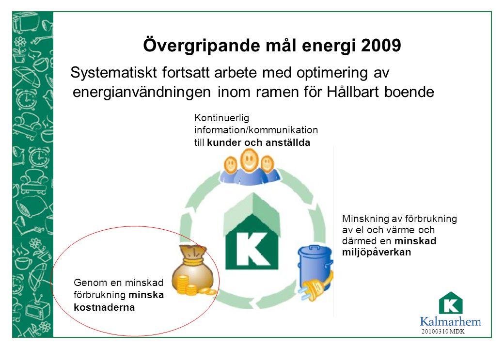 Övergripande mål energi 2009