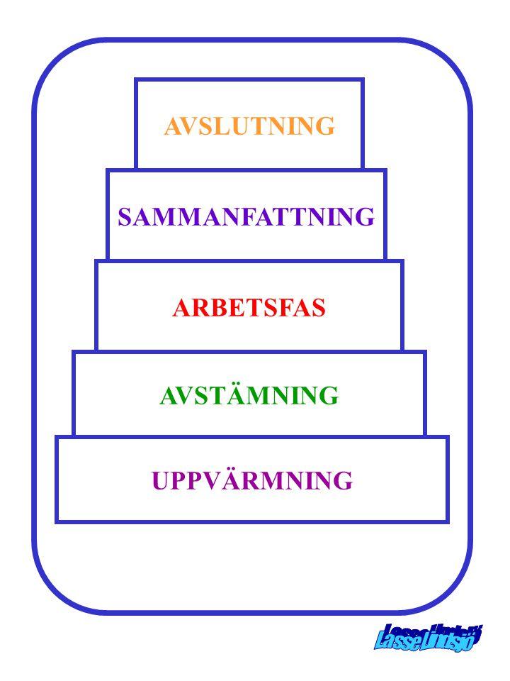 AVSLUTNING SAMMANFATTNING ARBETSFAS AVSTÄMNING UPPVÄRMNING