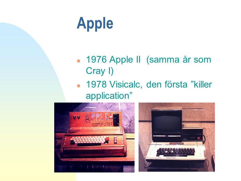 Apple 1976 Apple II (samma år som Cray I)