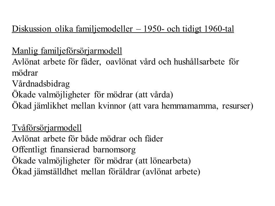 Diskussion olika familjemodeller – 1950- och tidigt 1960-tal
