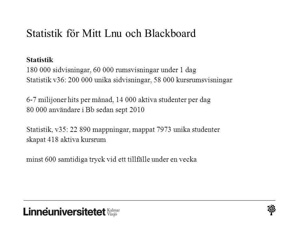 Statistik för Mitt Lnu och Blackboard