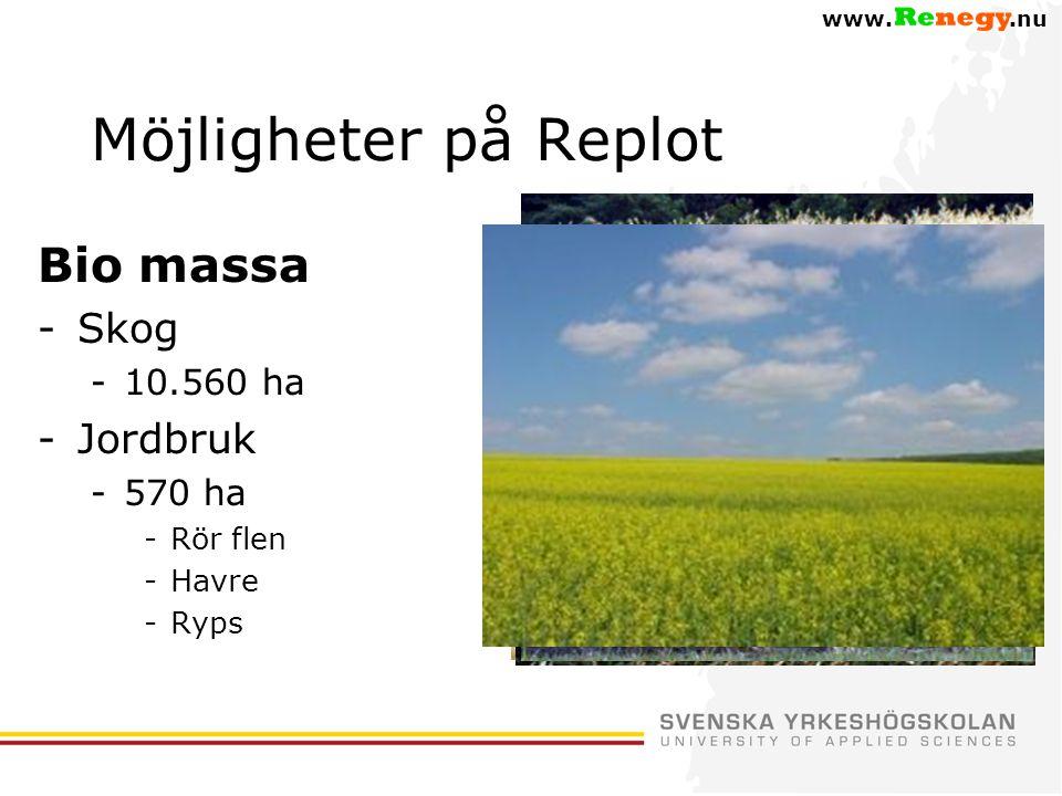 Möjligheter på Replot Bio massa Skog Jordbruk 10.560 ha 570 ha