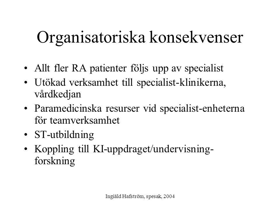 Organisatoriska konsekvenser