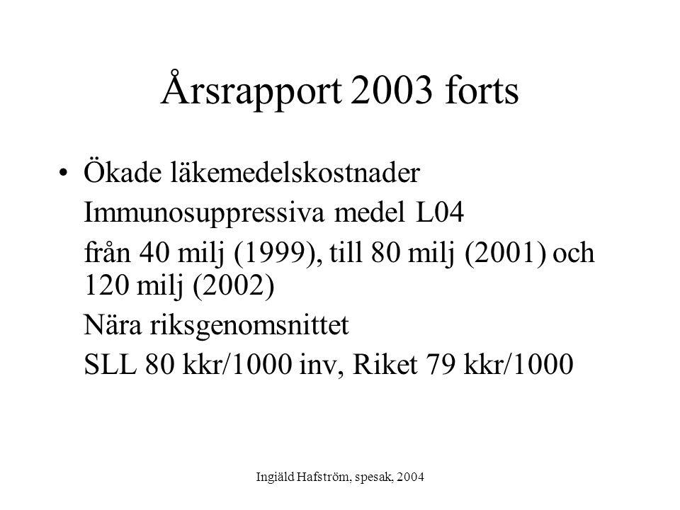Ingiäld Hafström, spesak, 2004