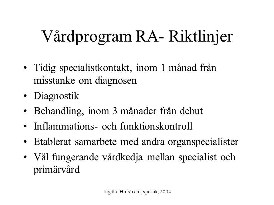 Vårdprogram RA- Riktlinjer