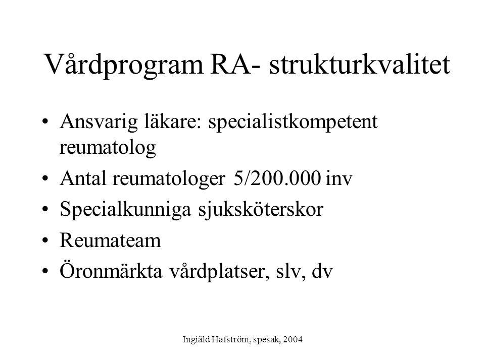 Vårdprogram RA- strukturkvalitet