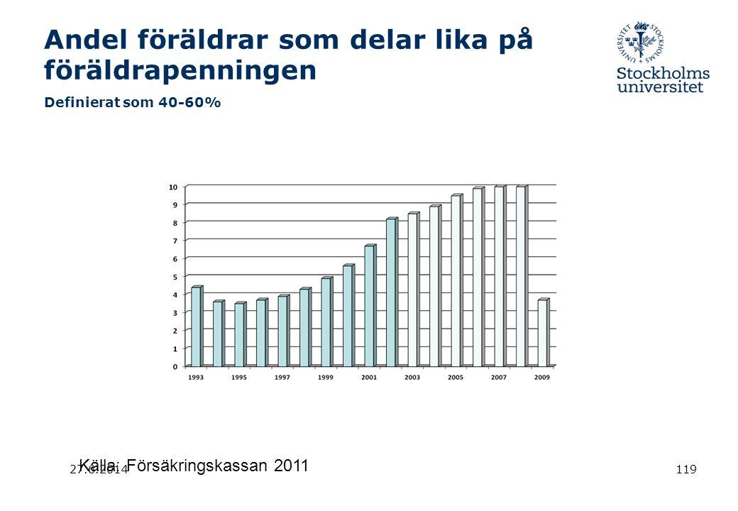 Andel föräldrar som delar lika på föräldrapenningen Definierat som 40-60%