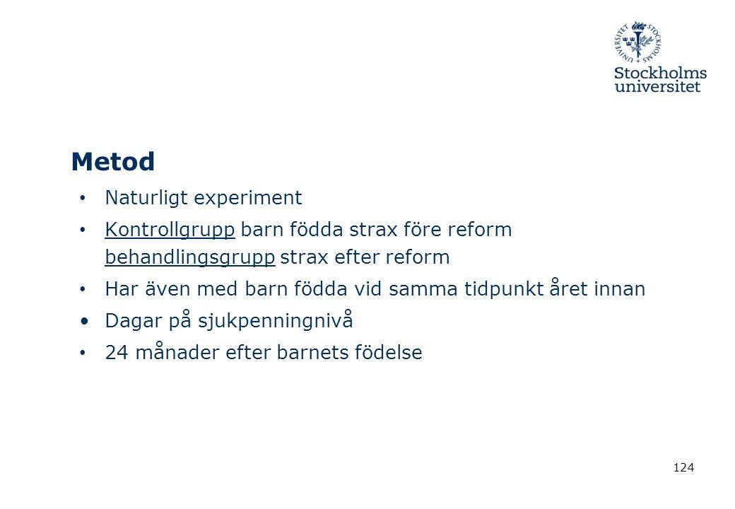 Metod Naturligt experiment