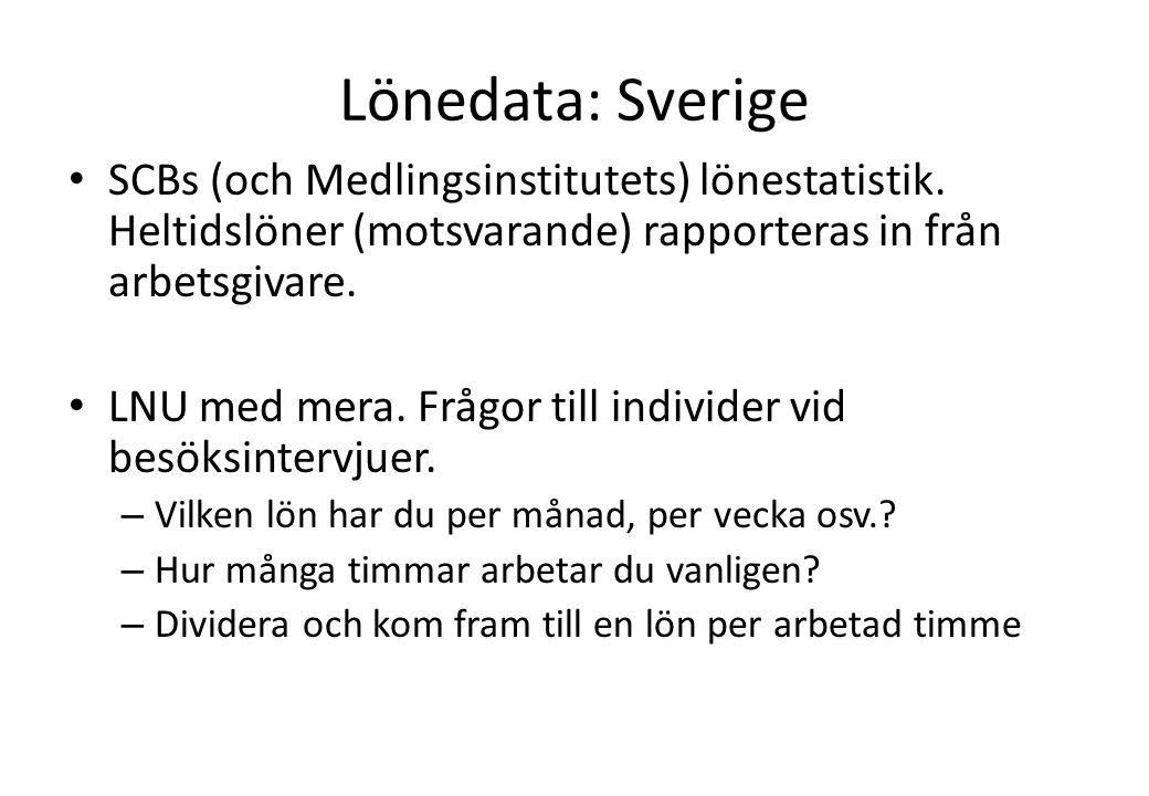 Lönedata: Sverige SCBs (och Medlingsinstitutets) lönestatistik. Heltidslöner (motsvarande) rapporteras in från arbetsgivare.