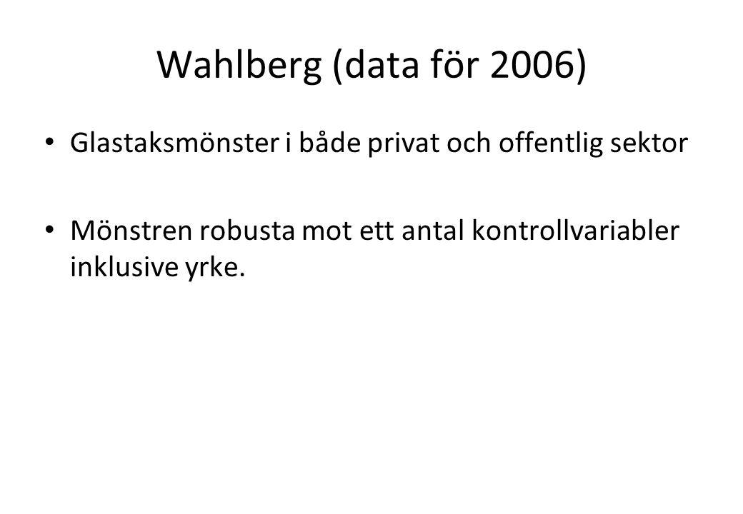 Wahlberg (data för 2006) Glastaksmönster i både privat och offentlig sektor.