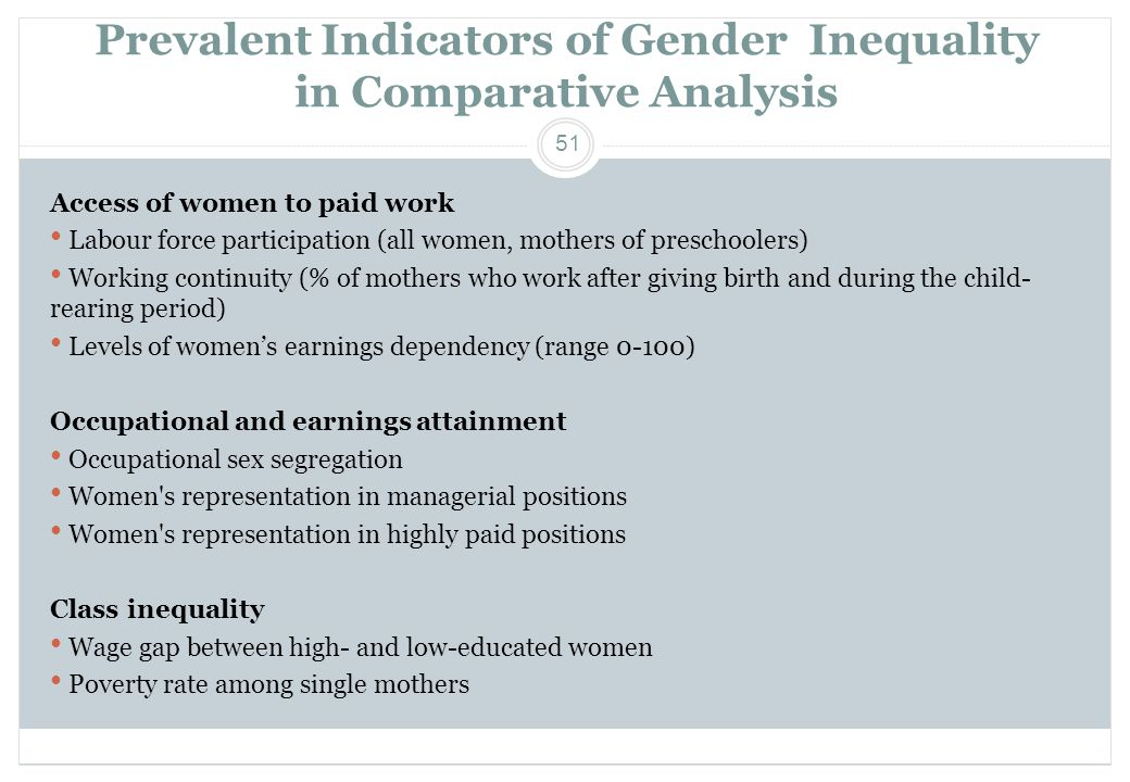 Prevalent Indicators of Gender Inequality in Comparative Analysis