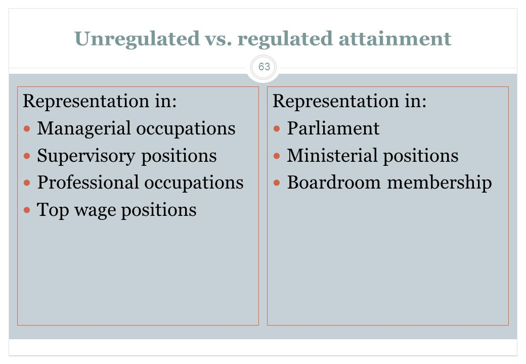Unregulated vs. regulated attainment