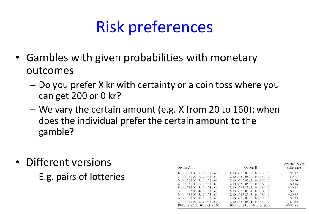 Risk preferences Gambles with given probabilities with monetary outcomes.