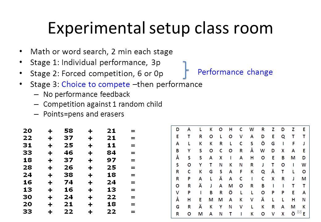 Experimental setup class room
