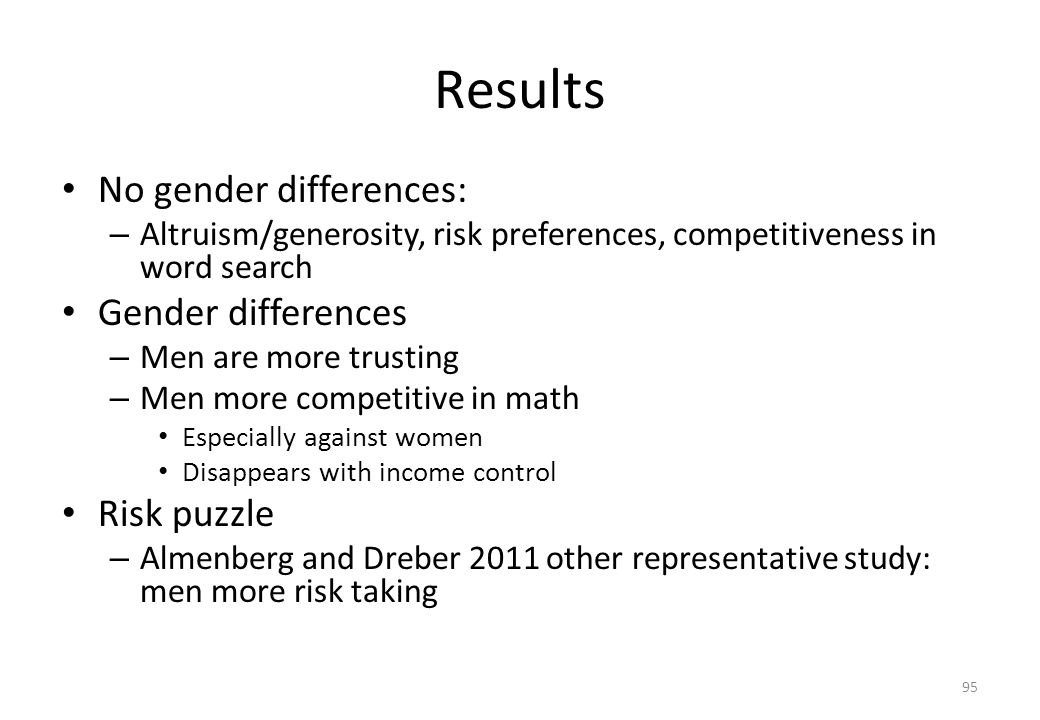 Results No gender differences: Gender differences Risk puzzle