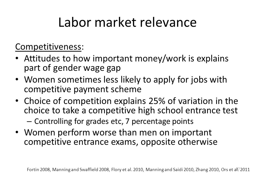 Labor market relevance