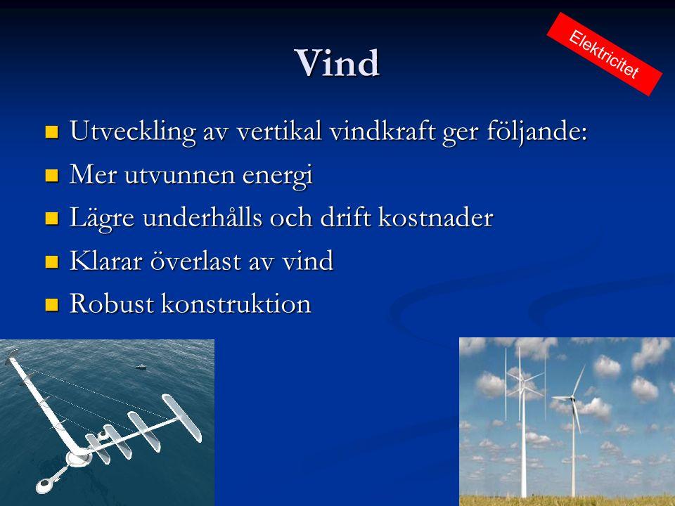 Vind Utveckling av vertikal vindkraft ger följande: