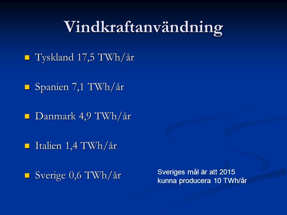 Vindkraftanvändning Tyskland 17,5 TWh/år Spanien 7,1 TWh/år