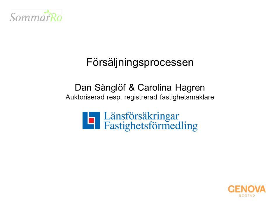 Försäljningsprocessen Dan Sånglöf & Carolina Hagren Auktoriserad resp