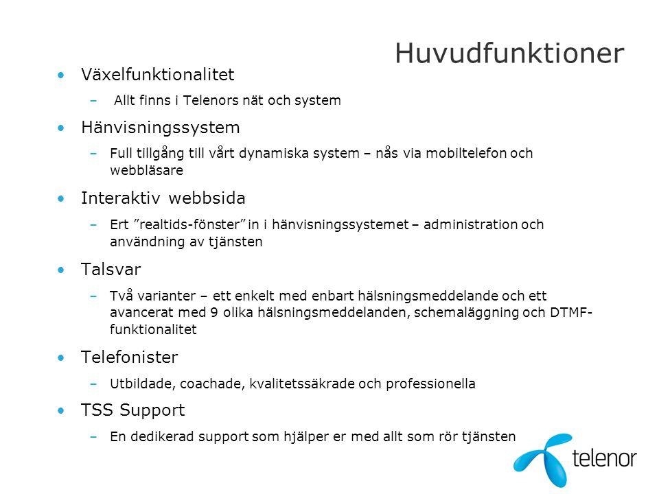 Huvudfunktioner Växelfunktionalitet Hänvisningssystem