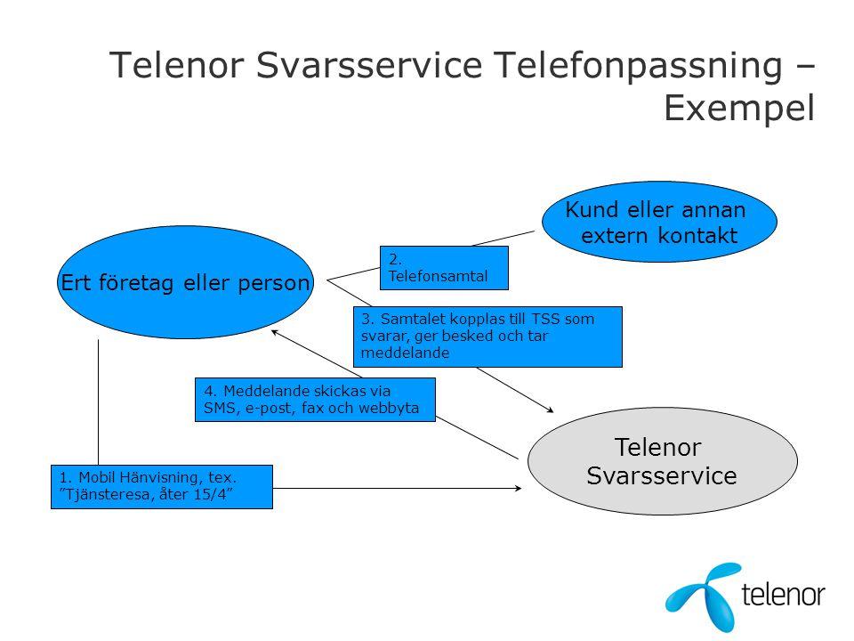 Telenor Svarsservice Telefonpassning – Exempel