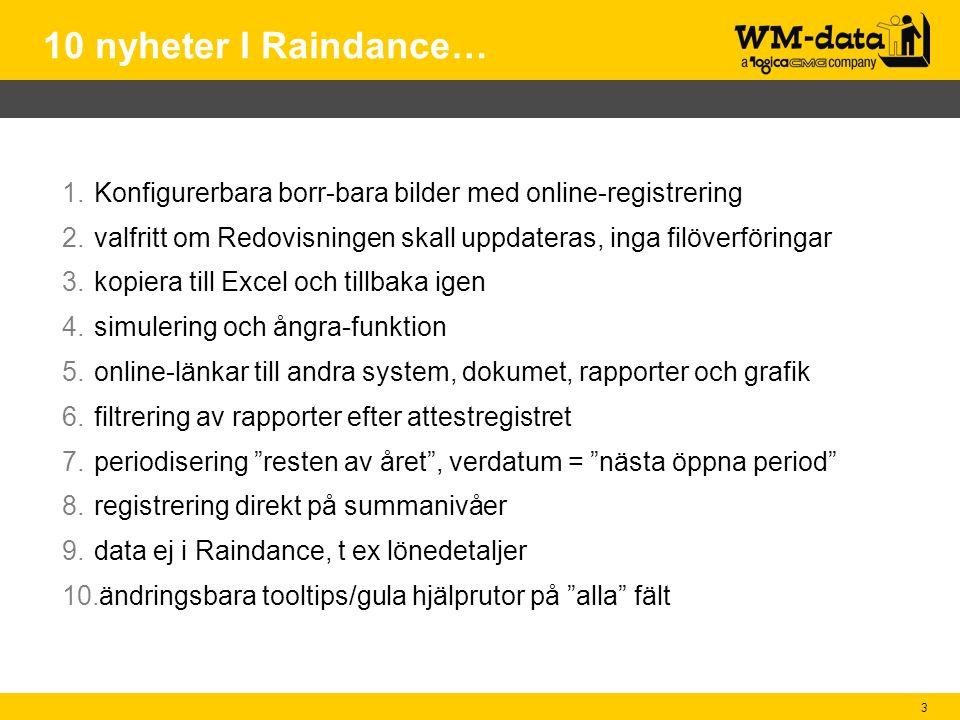 10 nyheter I Raindance… Konfigurerbara borr-bara bilder med online-registrering. valfritt om Redovisningen skall uppdateras, inga filöverföringar.