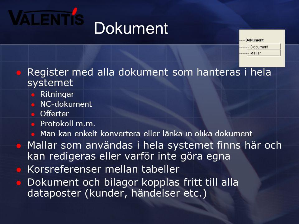 Dokument Register med alla dokument som hanteras i hela systemet