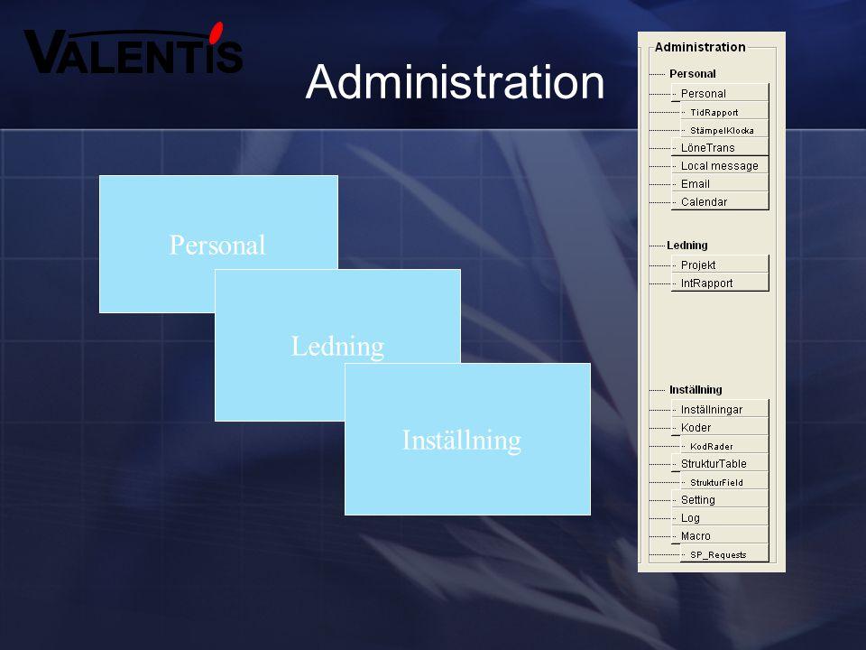 Administration Personal Ledning Inställning