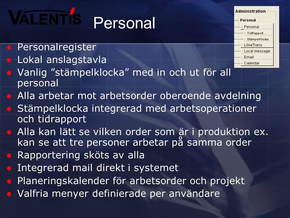 Personal Personalregister Lokal anslagstavla