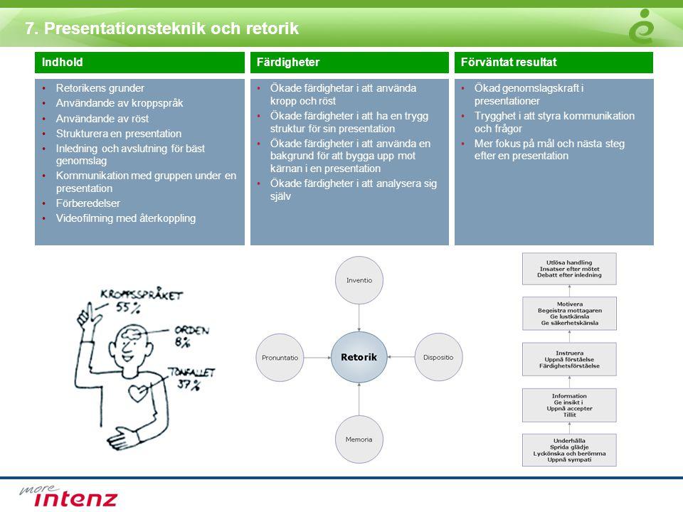 7. Presentationsteknik och retorik