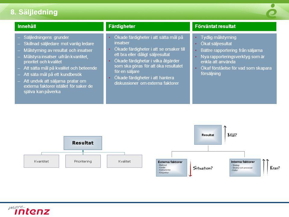 8. Säljledning Innehåll Färdigheter Förväntat resultat