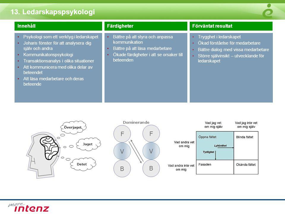 13. Ledarskapspsykologi Innehåll Färdigheter Förväntat resultat